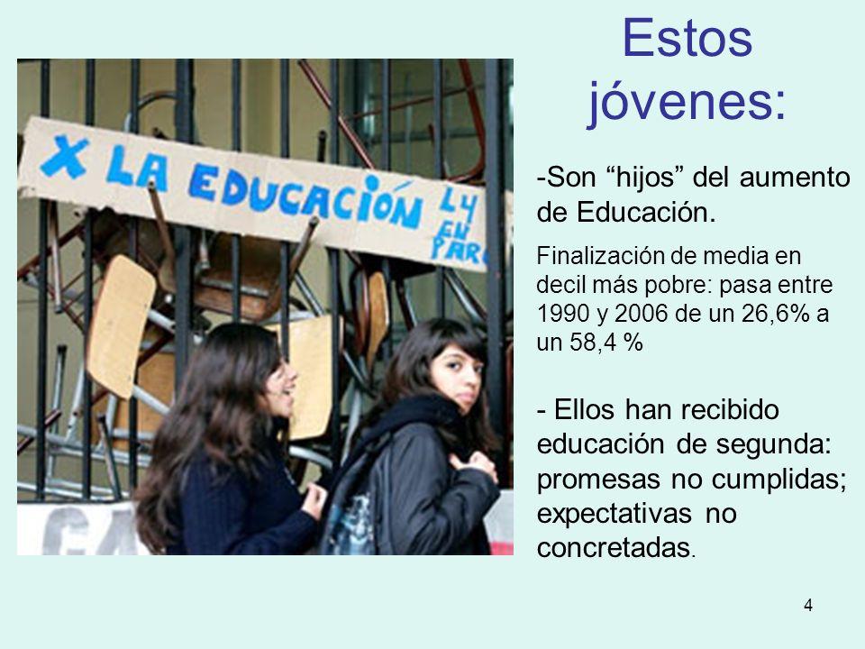 4 Estos jóvenes: -Son hijos del aumento de Educación.