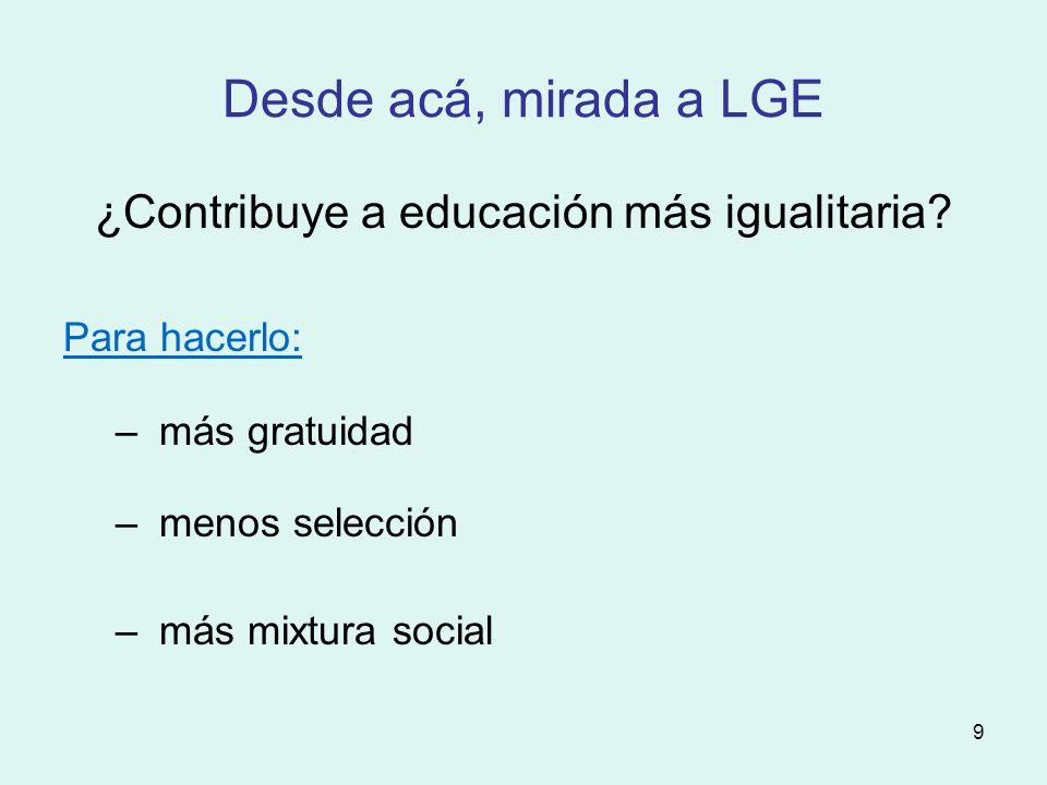 9 Desde acá, mirada a LGE ¿Contribuye a educación más igualitaria.