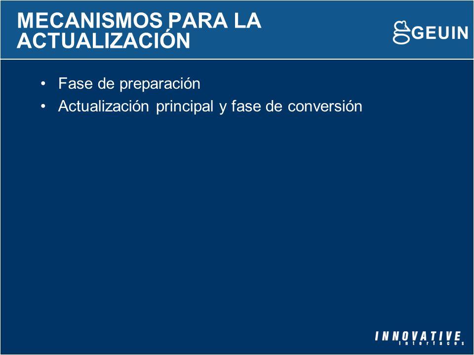 MECANISMOS PARA LA ACTUALIZACIÓN Fase de preparación Actualización principal y fase de conversión