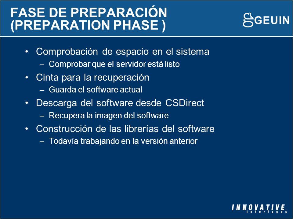 FASE DE PREPARACIÓN (PREPARATION PHASE ) Comprobación de espacio en el sistema –Comprobar que el servidor está listo Cinta para la recuperación –Guard