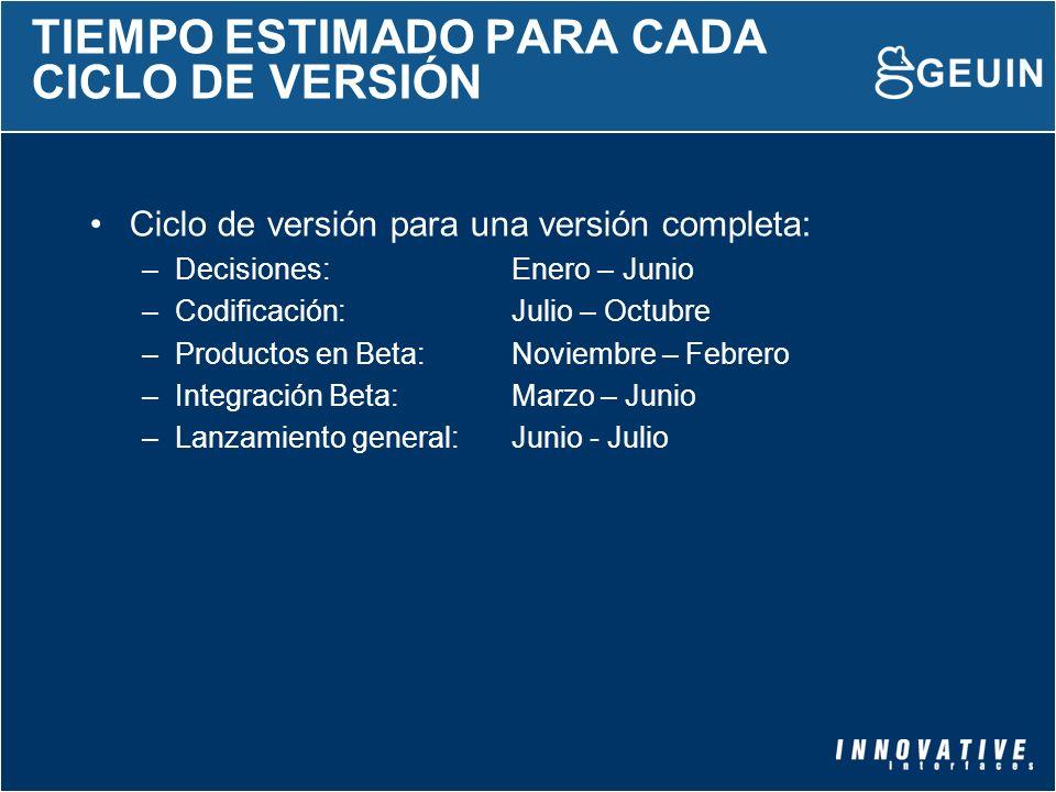 TIEMPO ESTIMADO PARA CADA CICLO DE VERSIÓN Ciclo de versión para una versión completa: –Decisiones: Enero – Junio –Codificación: Julio – Octubre –Prod