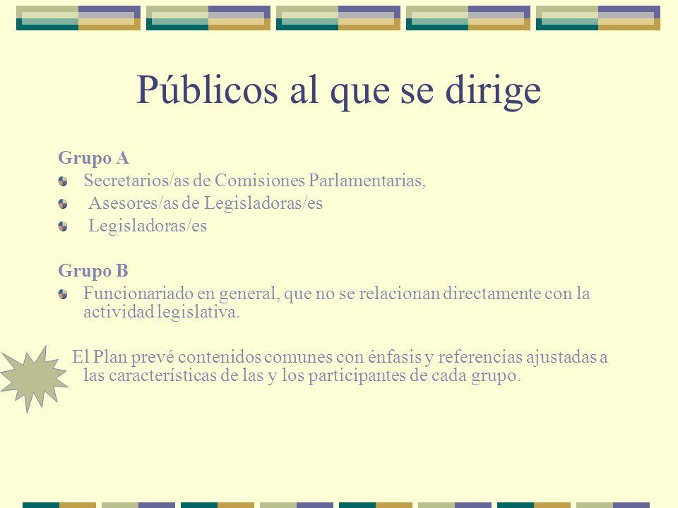 Públicos al que se dirige Grupo A Secretarios/as de Comisiones Parlamentarias, Asesores/as de Legisladoras/es Legisladoras/es Grupo B Funcionariado en general, que no se relacionan directamente con la actividad legislativa.