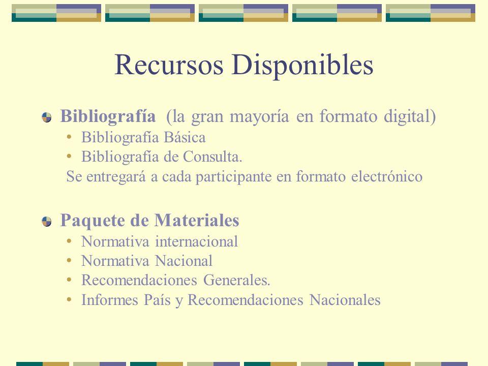 Recursos Disponibles Bibliografía (la gran mayoría en formato digital) Bibliografía Básica Bibliografía de Consulta.