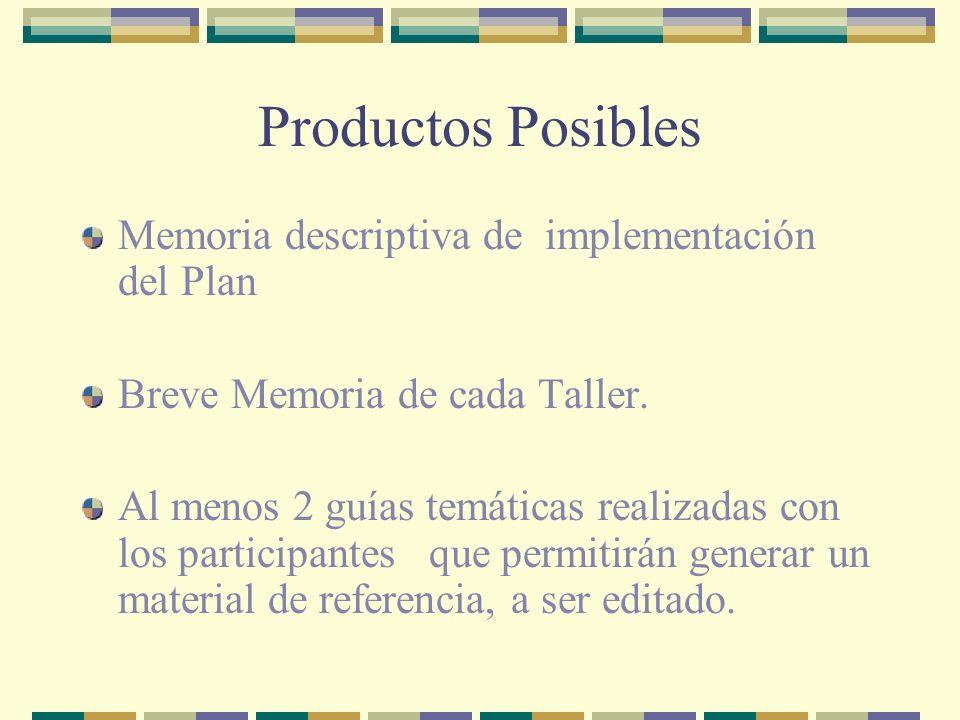 Productos Posibles Memoria descriptiva de implementación del Plan Breve Memoria de cada Taller.
