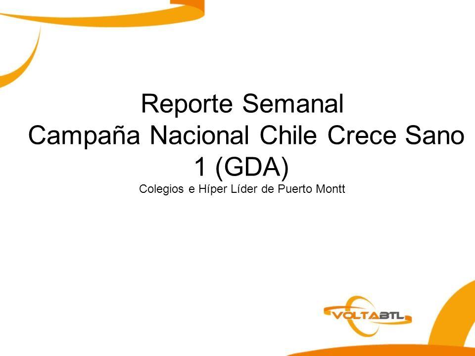 Reporte Semanal Campaña Nacional Chile Crece Sano 1 (GDA) Colegios e Híper Líder de Puerto Montt