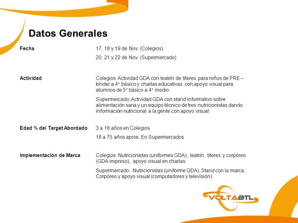 Datos Generales Fecha17, 18 y 19 de Nov. (Colegios) 20, 21 y 22 de Nov. (Supermercado) ActividadColegios: Actividad GDA con teatrín de títeres para ni