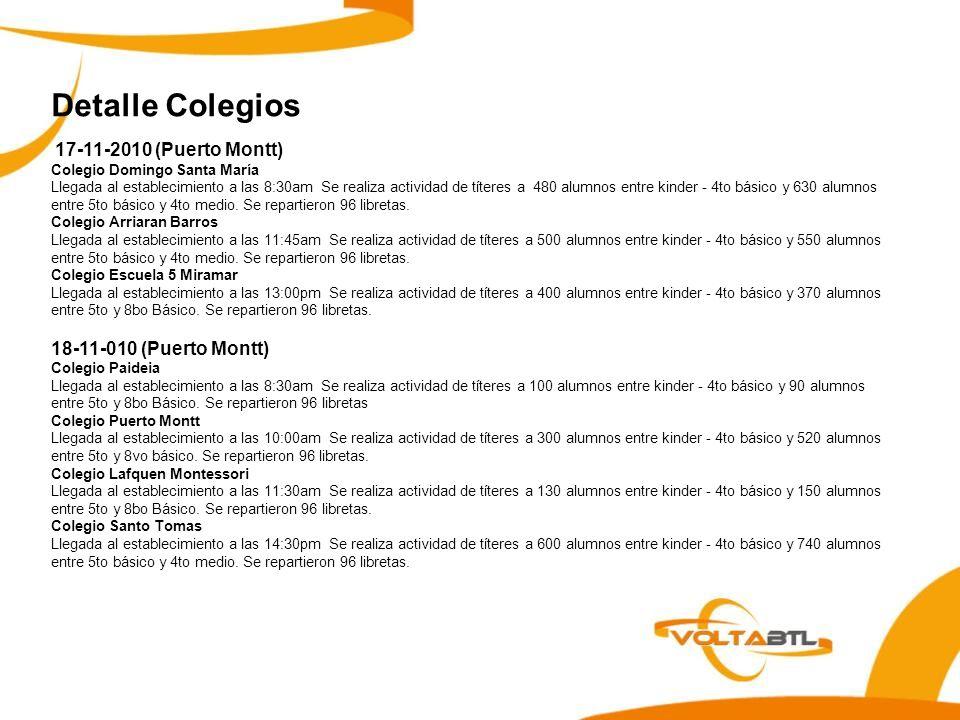 Detalle Colegios 17-11-2010 (Puerto Montt) Colegio Domingo Santa María Llegada al establecimiento a las 8:30am Se realiza actividad de títeres a 480 a
