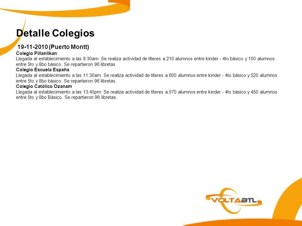 Detalle Colegios 19-11-2010 (Puerto Montt) Colegio Pillanlikan Llegada al establecimiento a las 9:30am Se realiza actividad de títeres a 210 alumnos e