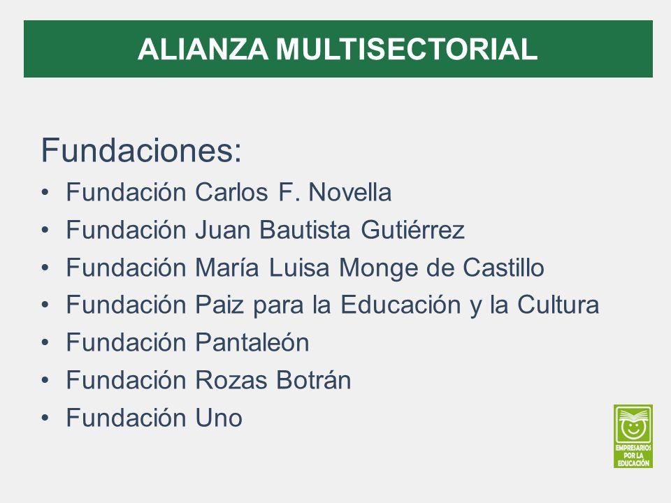 Fundaciones: Fundación Carlos F. Novella Fundación Juan Bautista Gutiérrez Fundación María Luisa Monge de Castillo Fundación Paiz para la Educación y