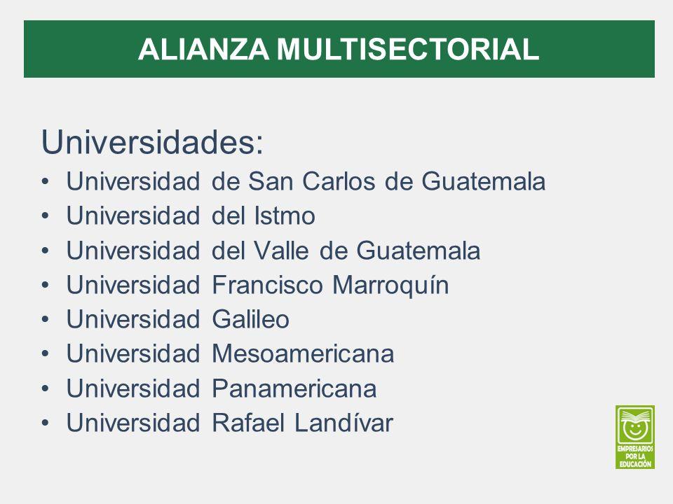 Universidades: Universidad de San Carlos de Guatemala Universidad del Istmo Universidad del Valle de Guatemala Universidad Francisco Marroquín Univers