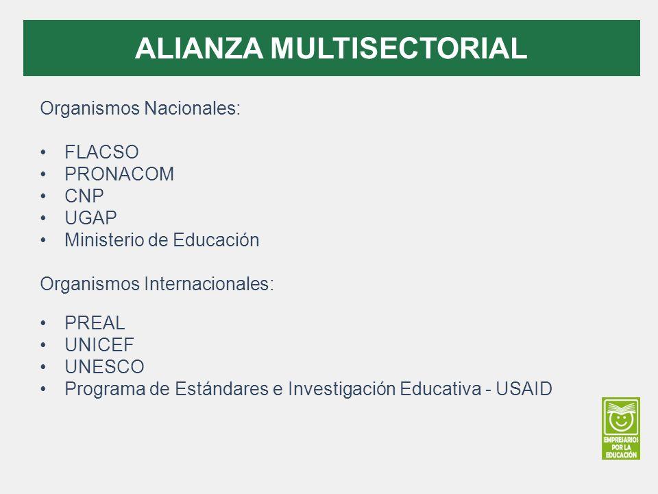 Organismos Nacionales: FLACSO PRONACOM CNP UGAP Ministerio de Educación Organismos Internacionales: PREAL UNICEF UNESCO Programa de Estándares e Inves