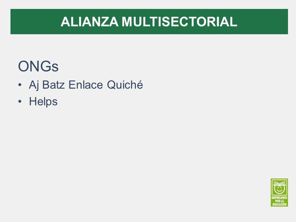 ONGs Aj Batz Enlace Quiché Helps ALIANZA MULTISECTORIAL