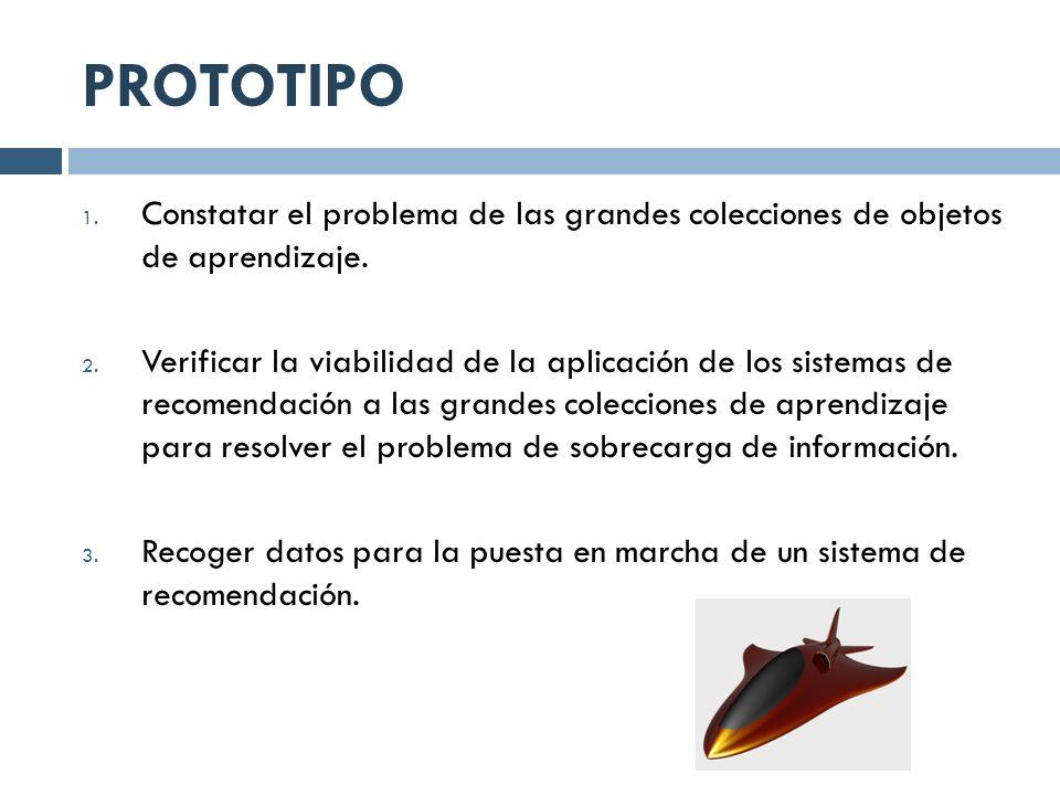PROTOTIPO 1. Constatar el problema de las grandes colecciones de objetos de aprendizaje. 2. Verificar la viabilidad de la aplicación de los sistemas d
