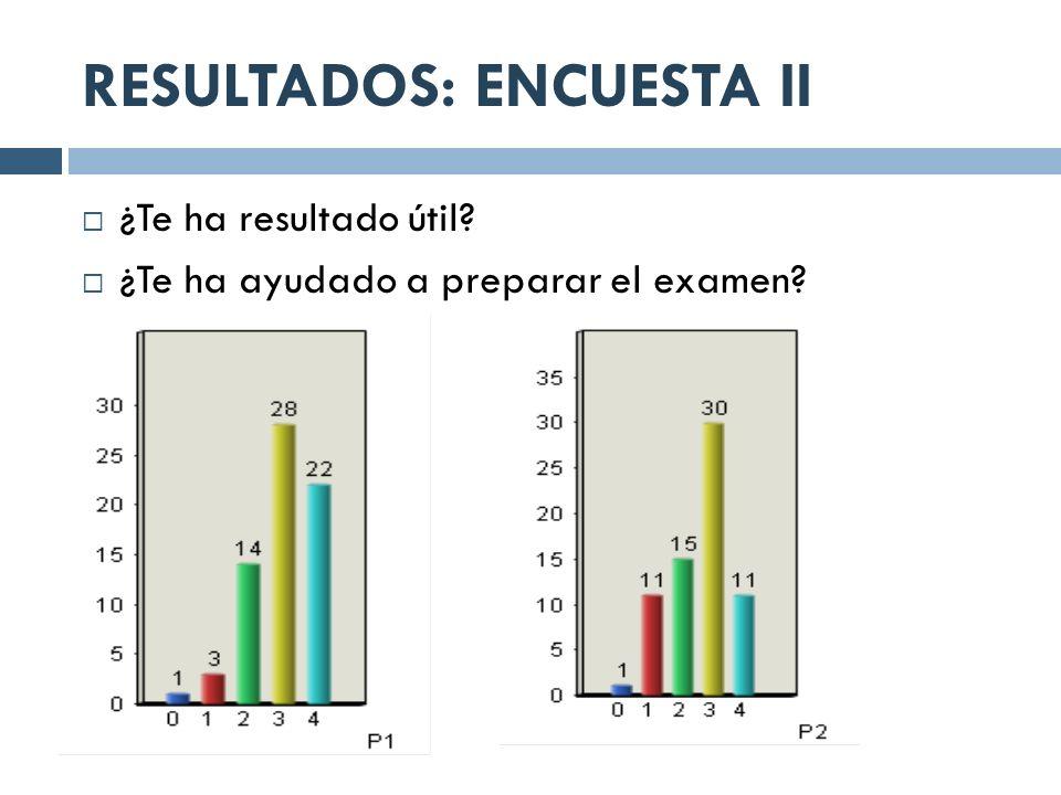 RESULTADOS: ENCUESTA II ¿Te ha resultado útil? ¿Te ha ayudado a preparar el examen?