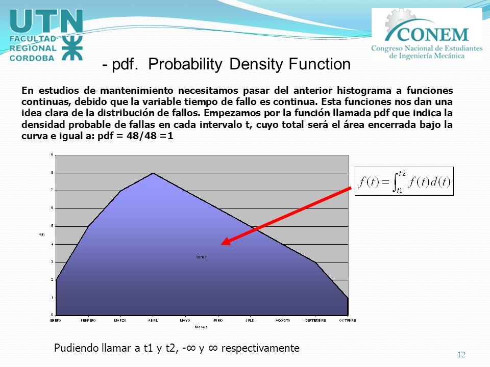 12 - pdf. Probability Density Function En estudios de mantenimiento necesitamos pasar del anterior histograma a funciones continuas, debido que la var