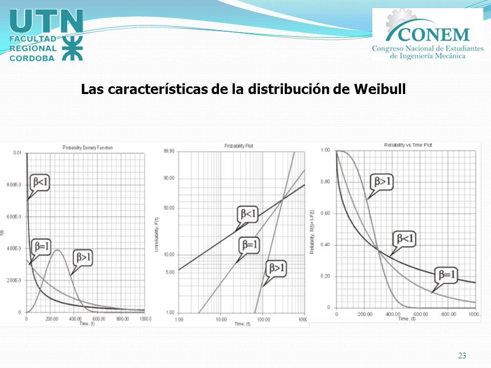 23 Las características de la distribución de Weibull