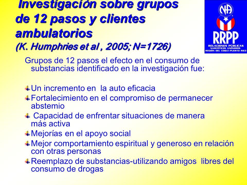Investigaci ó n sobre grupos de 12 pasos y clientes ambulatorios (K. Humphries et al, 2005; N=1726) Investigaci ó n sobre grupos de 12 pasos y cliente