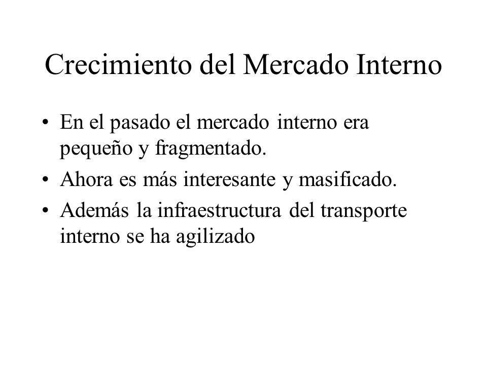 Crecimiento del Mercado Interno En el pasado el mercado interno era pequeño y fragmentado.