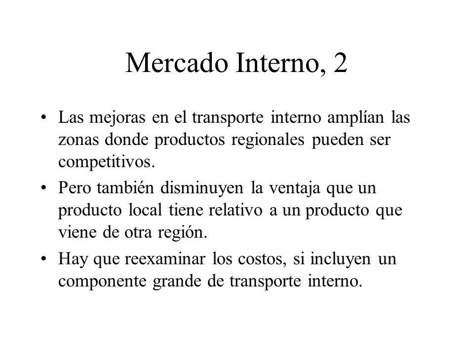 Mercado Interno, 2 Las mejoras en el transporte interno amplían las zonas donde productos regionales pueden ser competitivos.