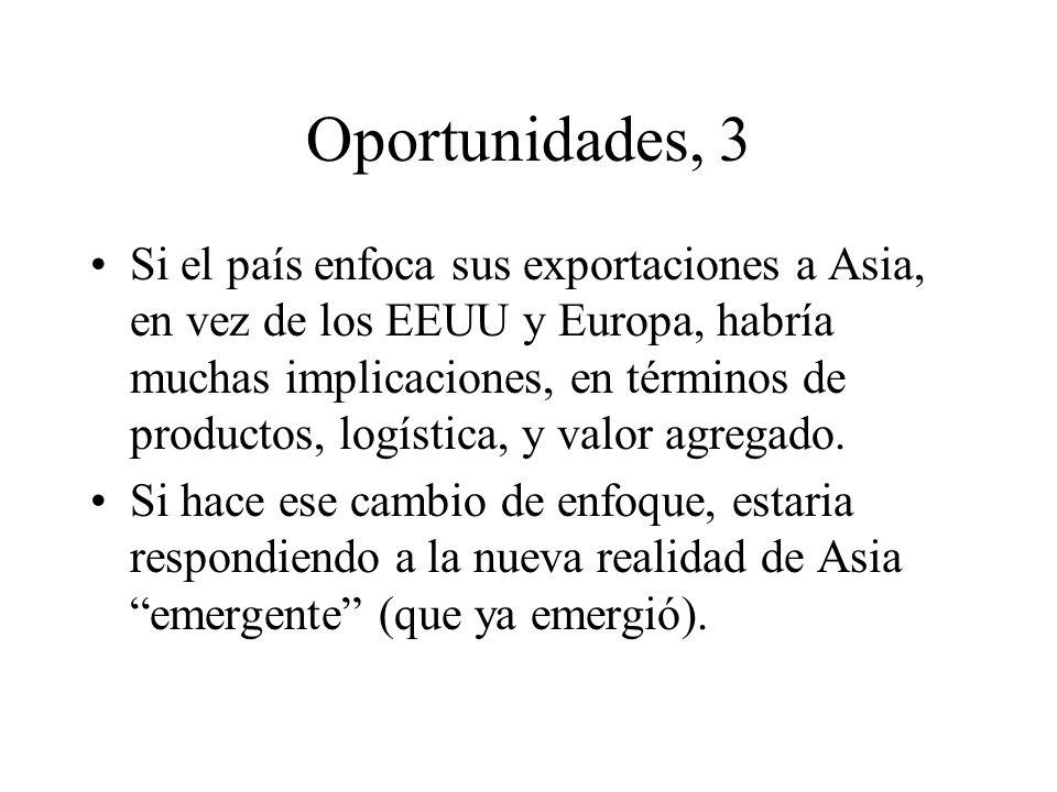 Oportunidades, 3 Si el país enfoca sus exportaciones a Asia, en vez de los EEUU y Europa, habría muchas implicaciones, en términos de productos, logística, y valor agregado.