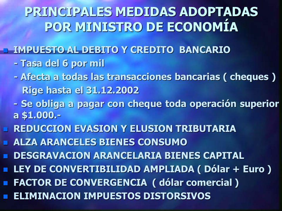 PRINCIPALES MEDIDAS ADOPTADAS POR MINISTRO DE ECONOMÍA n IMPUESTO AL DEBITO Y CREDITO BANCARIO - Tasa del 6 por mil - Tasa del 6 por mil - Afecta a to