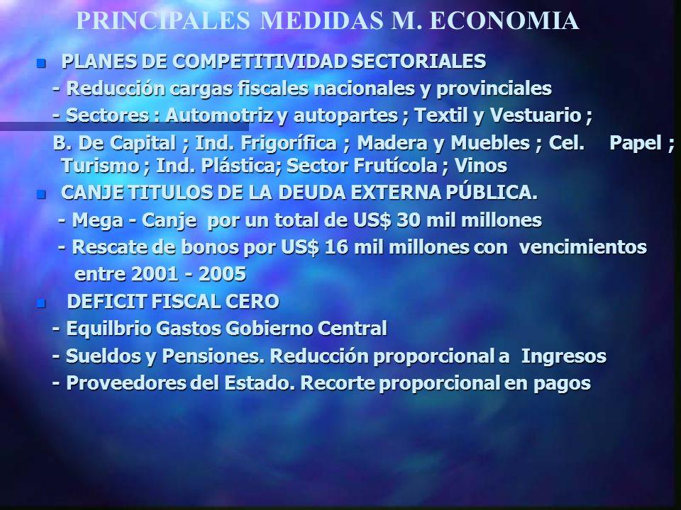 n PLANES DE COMPETITIVIDAD SECTORIALES - Reducción cargas fiscales nacionales y provinciales - Reducción cargas fiscales nacionales y provinciales - S
