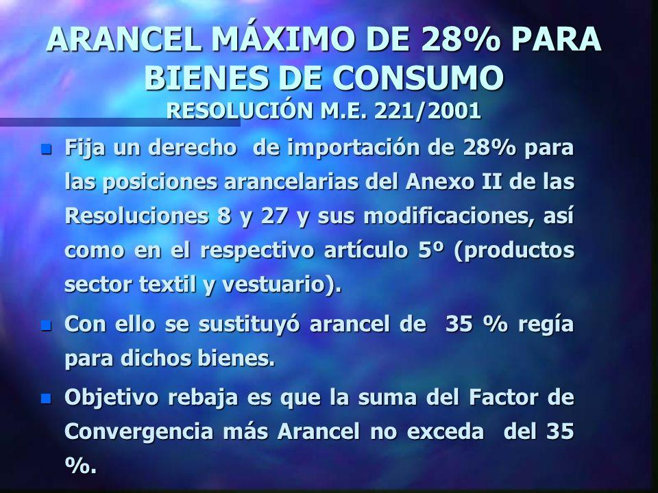 ARANCEL MÁXIMO DE 28% PARA BIENES DE CONSUMO RESOLUCIÓN M.E. 221/2001 n Fija un derecho de importación de 28% para las posiciones arancelarias del Ane