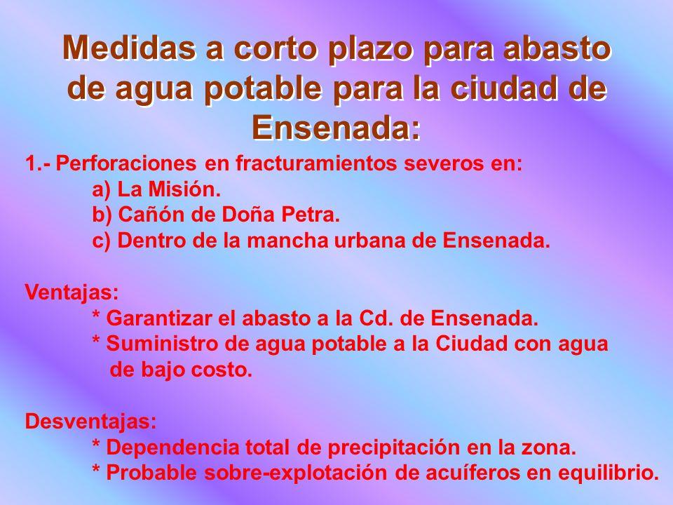 Medidas a corto plazo para abasto de agua potable para la ciudad de Ensenada: 1.- Perforaciones en fracturamientos severos en: a) La Misión.
