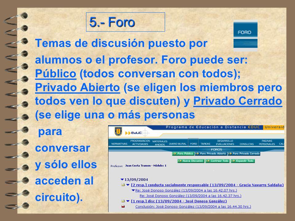 Temas de discusión puesto por alumnos o el profesor.