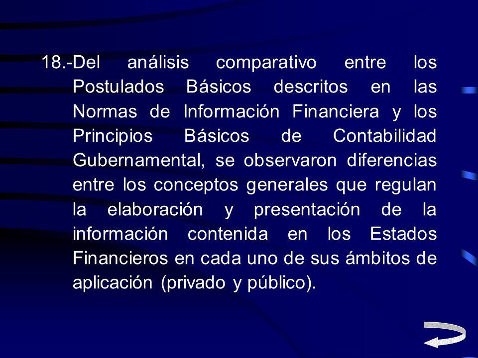 17.-La investigación de las prácticas contables específicas de las I.P.E.S. realizada mediante cuestionario aplicado a 30 de estas instituciones, al m