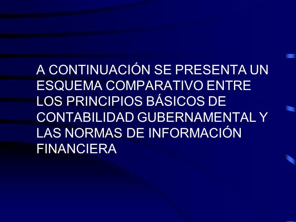 ENTE PÚBLICO PERIODO CONTABLE COSTO HISTÓRICO PRINCIPIOS BÁSICOS DE CONTABILIDAD GUBERNAMENTAL BASE EN DEVENGADO REVELACIÓN SUFICIENTE EXISTENCIA PERM