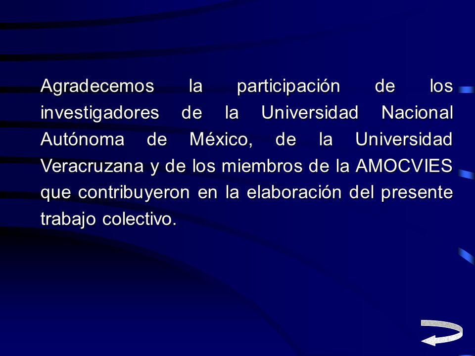 La Asociación Mexicana de Órganos de Control y Vigilancia en Instituciones de Educación Superior, A. C. (AMOCVIES) ha promovido, desde su fundación, e