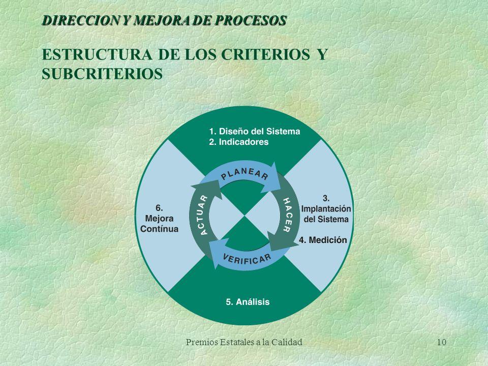 Premios Estatales a la Calidad10 DIRECCION Y MEJORA DE PROCESOS DIRECCION Y MEJORA DE PROCESOS ESTRUCTURA DE LOS CRITERIOS Y SUBCRITERIOS