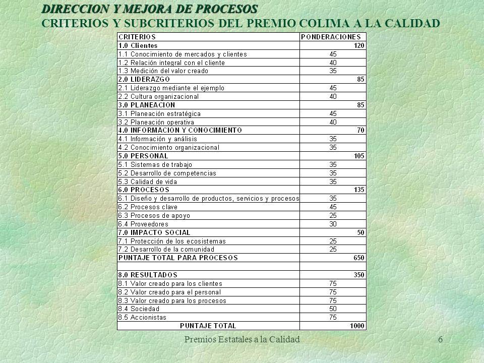 Premios Estatales a la Calidad6 DIRECCION Y MEJORA DE PROCESOS DIRECCION Y MEJORA DE PROCESOS CRITERIOS Y SUBCRITERIOS DEL PREMIO COLIMA A LA CALIDAD