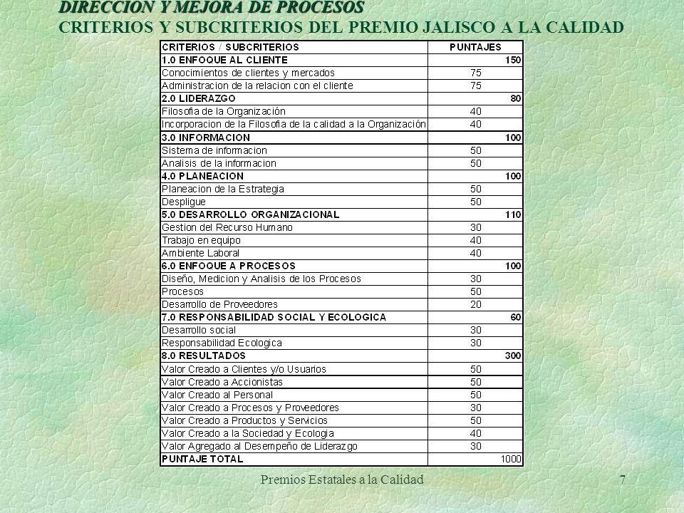 Premios Estatales a la Calidad8 DIRECCION Y MEJORA DE PROCESOS DIRECCION Y MEJORA DE PROCESOS MODELO DE GESTION PREMIO COLIMA A LA CALIDAD