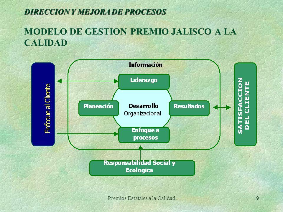 Premios Estatales a la Calidad9 DIRECCION Y MEJORA DE PROCESOS DIRECCION Y MEJORA DE PROCESOS MODELO DE GESTION PREMIO JALISCO A LA CALIDAD