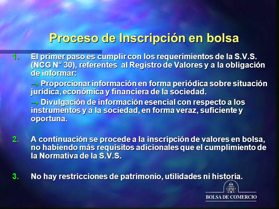 Proceso de Inscripción en bolsa 1. El primer paso es cumplir con los requerimientos de la S.V.S.
