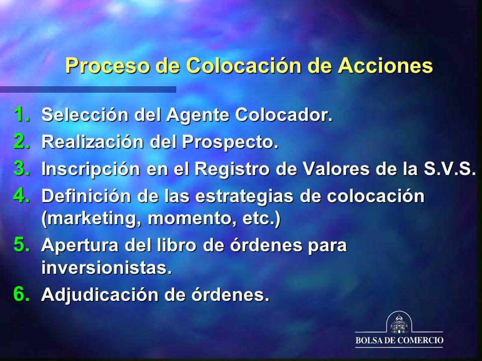 Proceso de Colocación de Acciones 1. Selección del Agente Colocador.