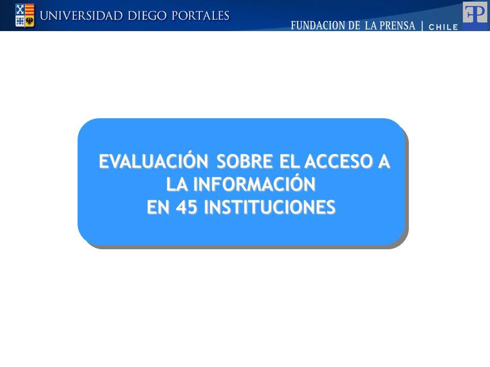EVALUACIÓN SOBRE EL ACCESO A LA INFORMACIÓN EN 45 INSTITUCIONES EVALUACIÓN SOBRE EL ACCESO A LA INFORMACIÓN EN 45 INSTITUCIONES