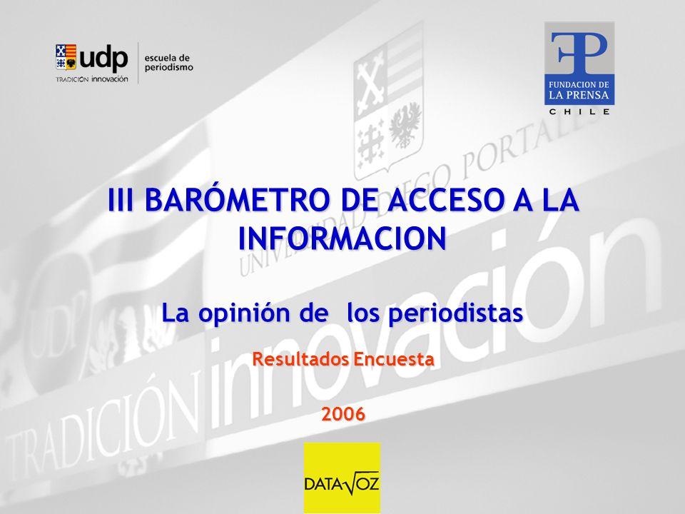 III BARÓMETRO DE ACCESO A LA INFORMACION La opinión de los periodistas Resultados Encuesta 2006