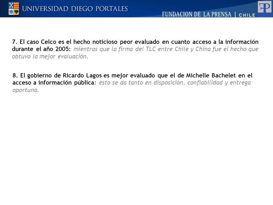 7. El caso Celco es el hecho noticioso peor evaluado en cuanto acceso a la información durante el año 2005: mientras que la firma del TLC entre Chile