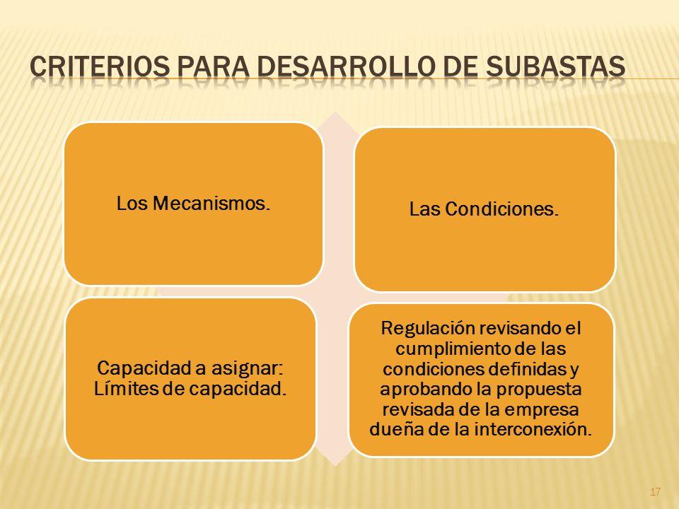 17 Los Mecanismos.Las Condiciones. Capacidad a asignar: Límites de capacidad.