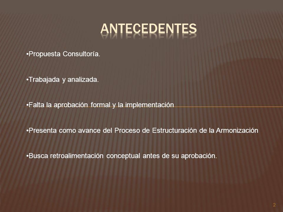 2 Propuesta Consultoría.Trabajada y analizada.