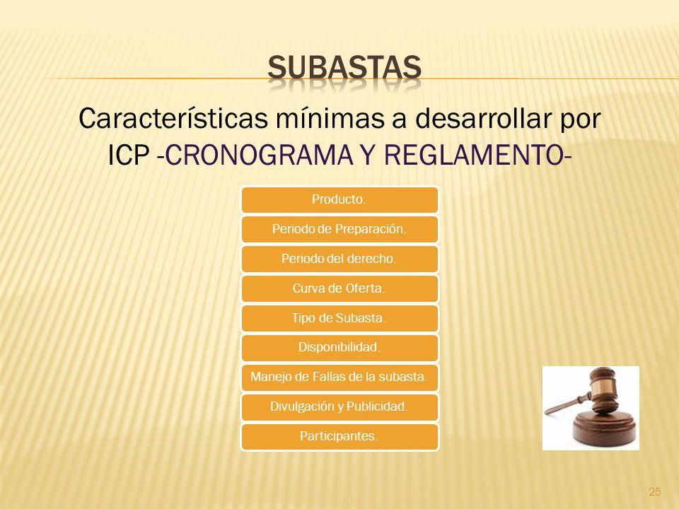 25 Características mínimas a desarrollar por ICP -CRONOGRAMA Y REGLAMENTO- Producto.Periodo de Preparación.Periodo del derecho.Curva de Oferta.Tipo de Subasta.Disponibilidad.Manejo de Fallas de la subasta.Divulgación y Publicidad.Participantes.