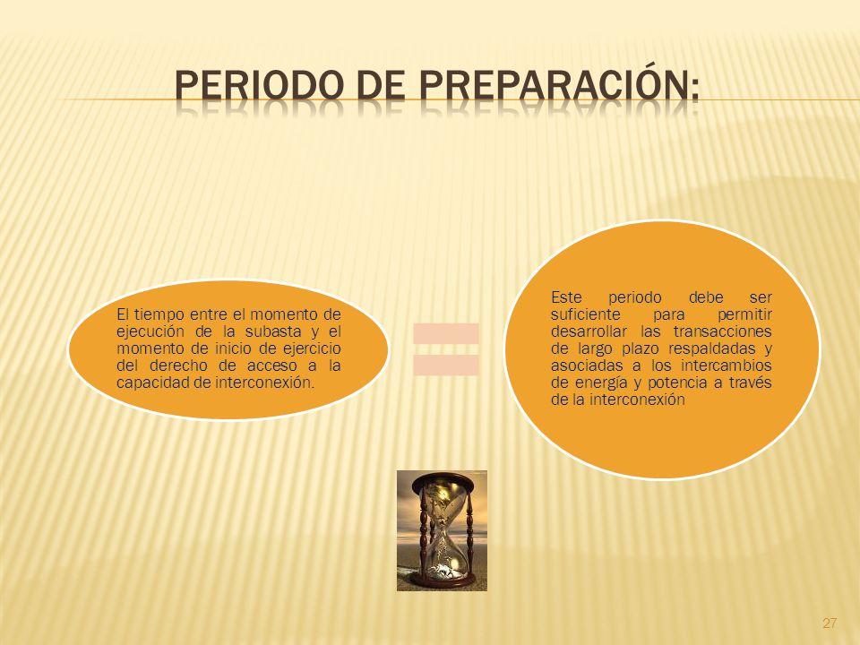27 El tiempo entre el momento de ejecución de la subasta y el momento de inicio de ejercicio del derecho de acceso a la capacidad de interconexión.