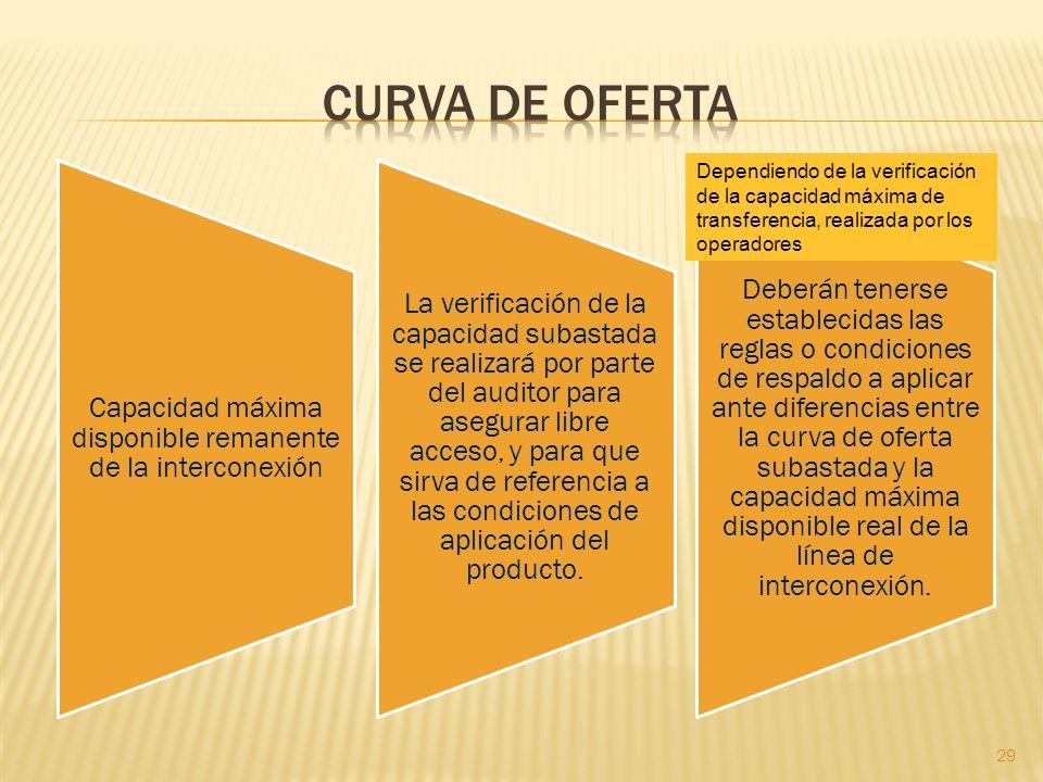 29 Capacidad máxima disponible remanente de la interconexión La verificación de la capacidad subastada se realizará por parte del auditor para asegurar libre acceso, y para que sirva de referencia a las condiciones de aplicación del producto.