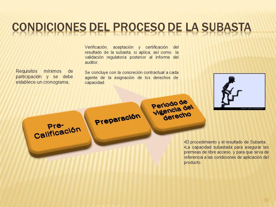 32 El procedimiento y el resultado de Subasta.