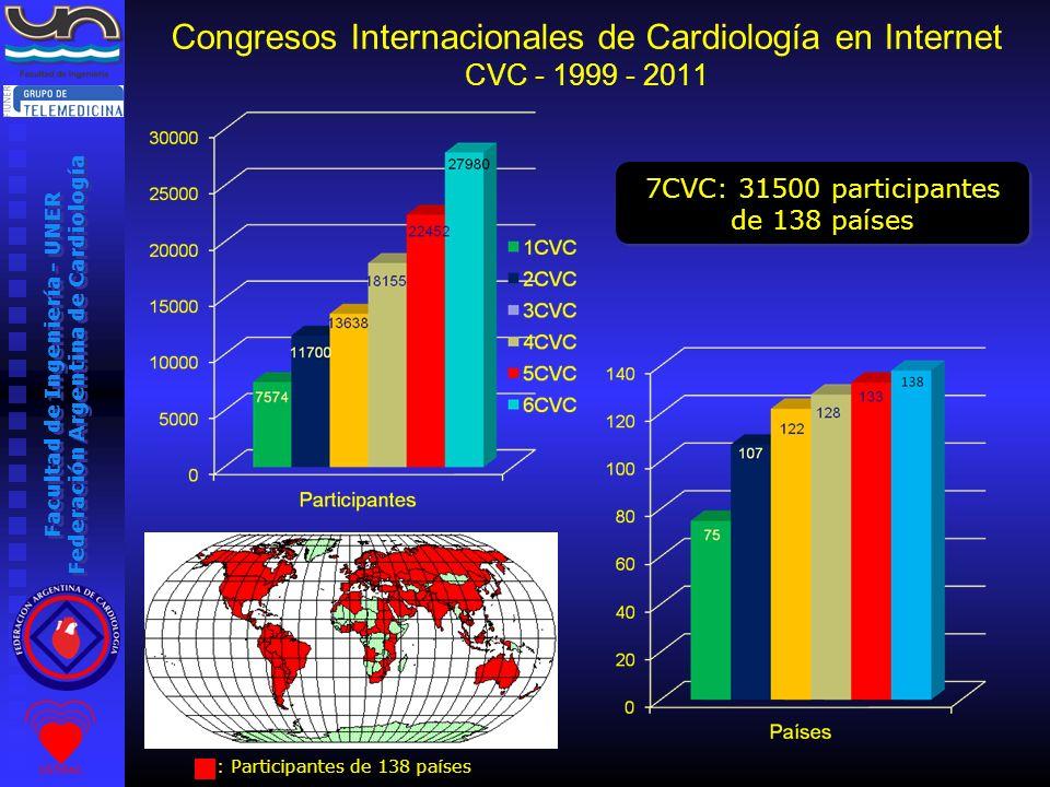 Facultad de Ingeniería - UNER Federación Argentina de Cardiología Congresos Internacionales de Cardiología en Internet CVC - 1999 - 2011 7CVC: 31500 p