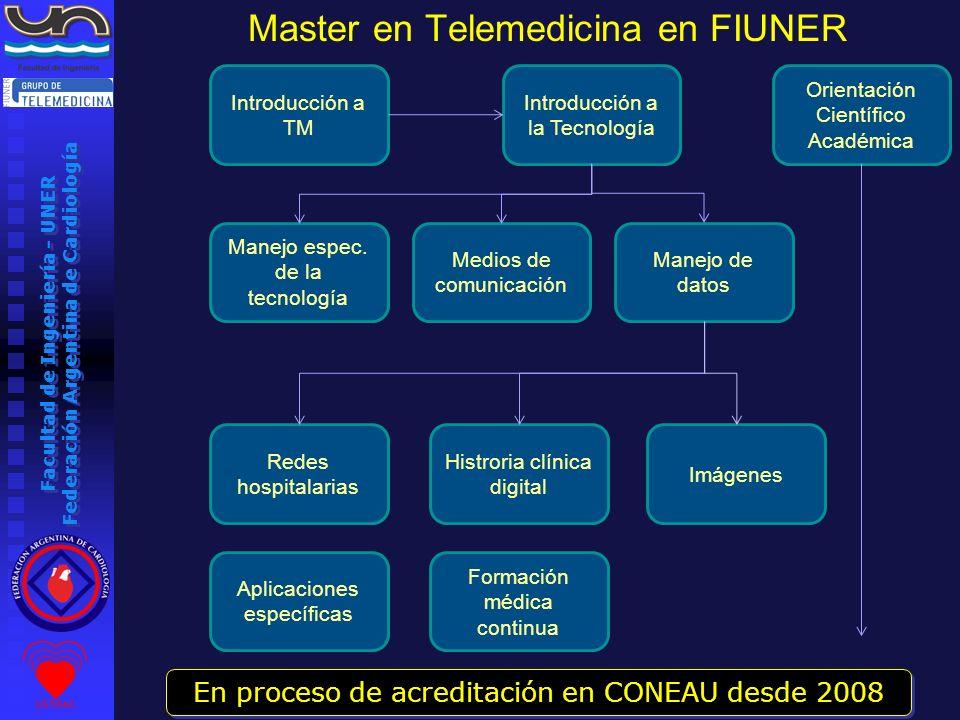 Facultad de Ingeniería - UNER Federación Argentina de Cardiología Orientación Científico Académica Introducción a TM Introducción a la Tecnología Mane