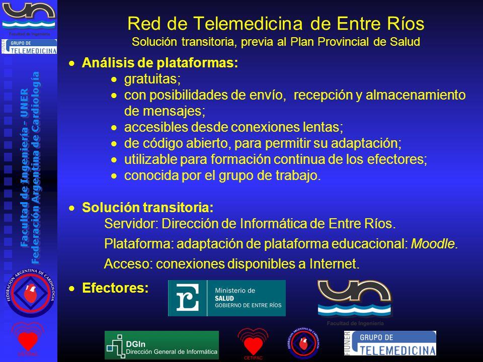 Facultad de Ingeniería - UNER Federación Argentina de Cardiología Análisis de plataformas: gratuitas; con posibilidades de envío, recepción y almacena